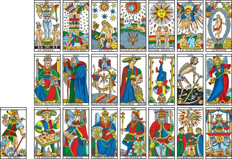 Significado de las cartas de Tarot