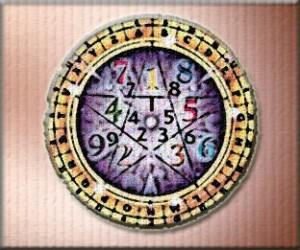 La numerología y la fecha de nacimiento