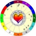 Qué es el horóscopo