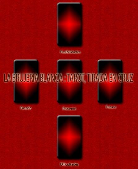 Tarot , tirada en cruz