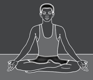 Posturas del yoga:posición de loto