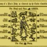 Los signos del zodíaco y el cuerpo:antiguo grabado