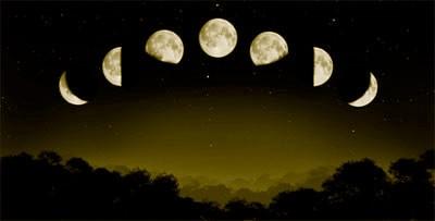 La importancia de los tránsitos de la luna