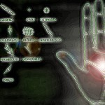 Signos de la mano