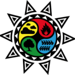 Los cuatro elementos en brujería