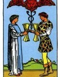 Significado del dos de copas – Arcano Menor