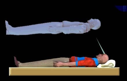 La misteriosa proyección de los cuerpos energéticos