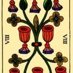 Significado del ocho de copas - Arcano menor
