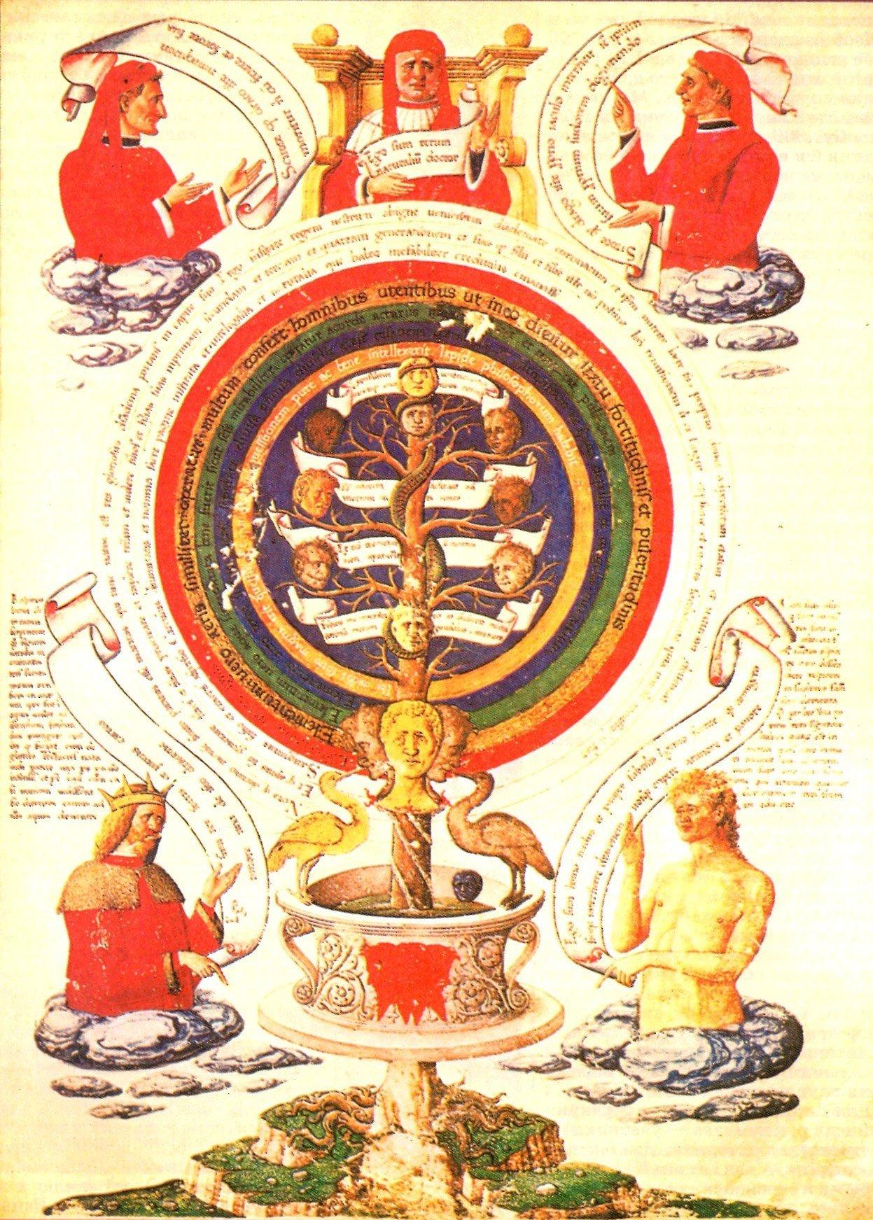 3 claves de la alquimia espiritual