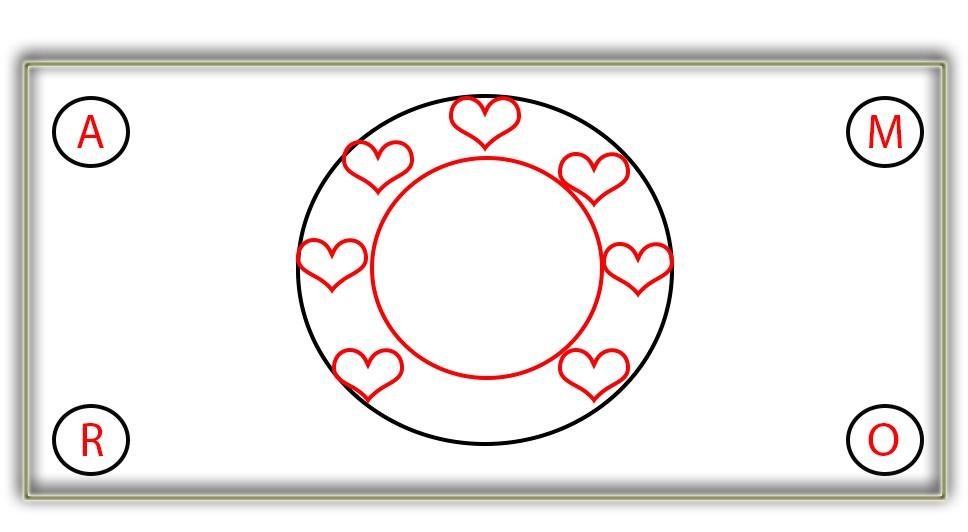 Creación de un amuleto para el amor