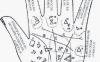 El lenguaje místico de las manos