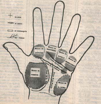Cómo efectuar una buena lectura de manos