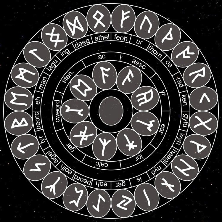 Significado De Las Runas Vikingas Futhark La Brujer 237 A Blanca