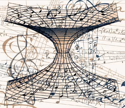 Relación entre la música, la matemática y la magia